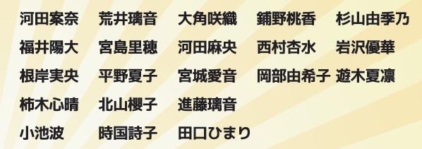 castshibuya2019